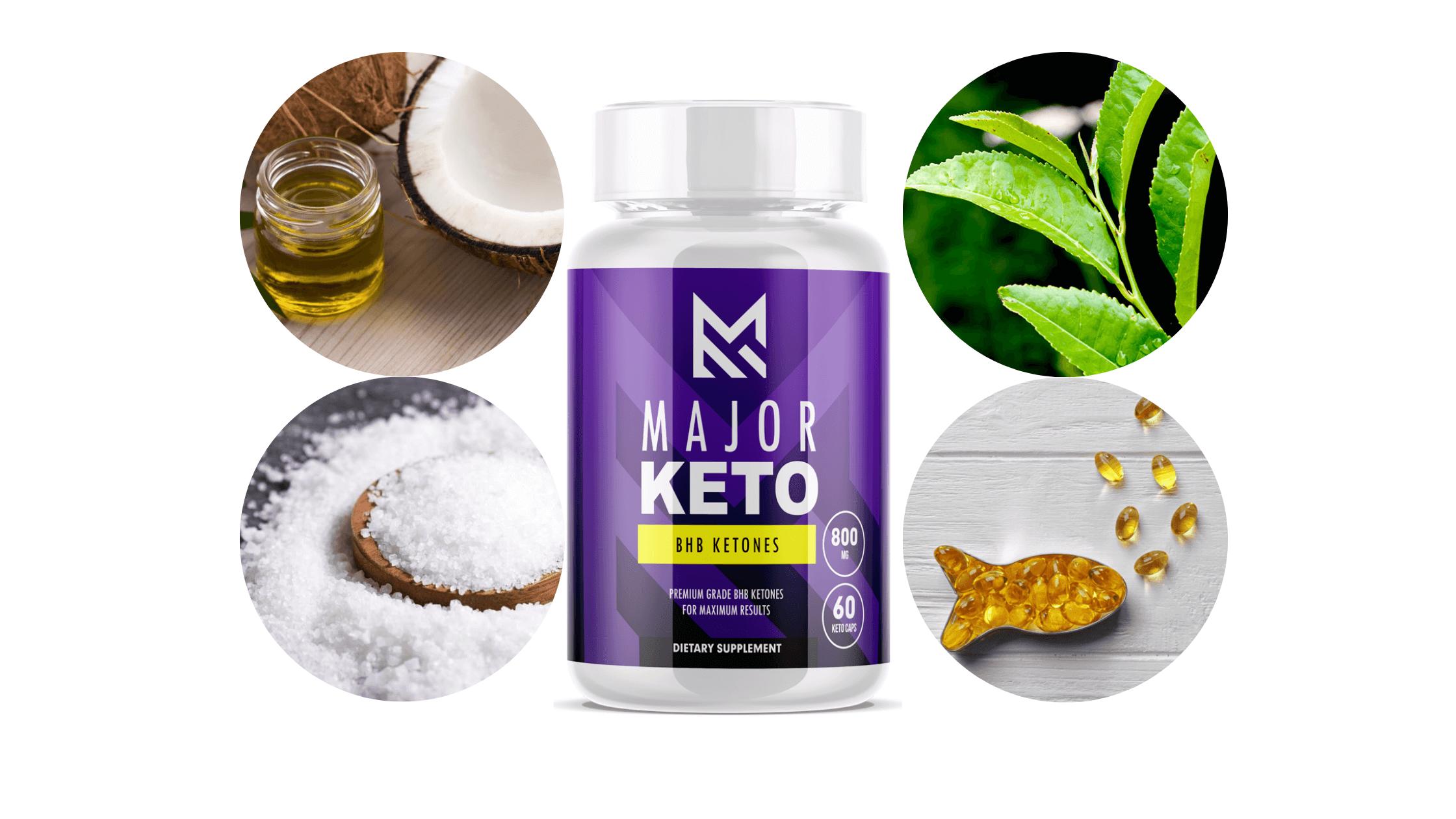 Major Keto Reviews Ingredients