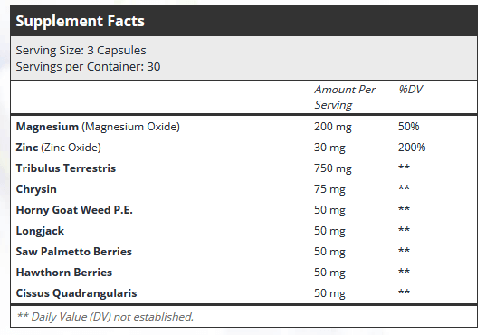 Renown T-Boost Dosage